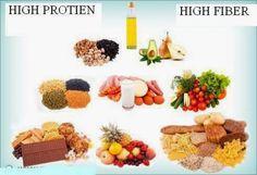 Пълноценни източници на протеини
