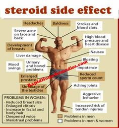 side effects of steroids essay Steroids do have positive and negative effects on the body the negative effects of steroids usually take place when this group of drugs are abused or misused.