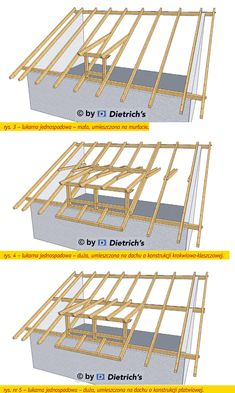 Lukarna jednospadowa – konstrukcje ciesielskie   Dekarz i Cieśla - serwis dla wykonawców dachów