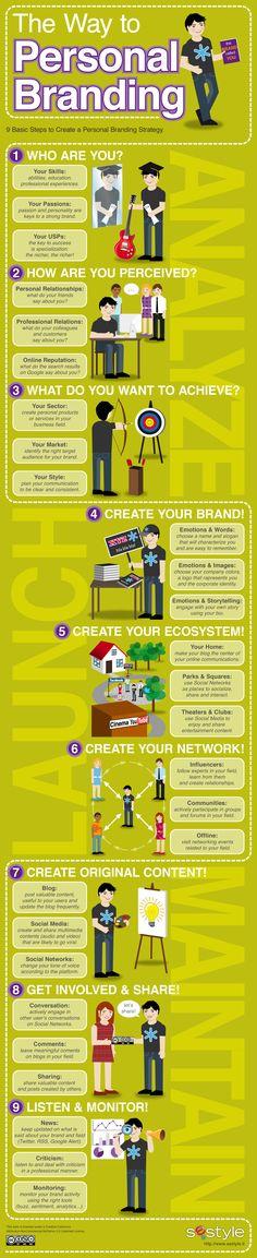 The Modern Executives Essential Social Media Toolkit Plus [INFOGRAPHIC] - Jeffbullas's Blog
