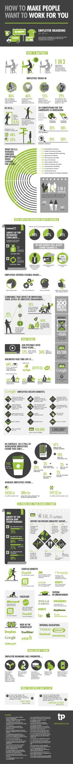 leuke infographic met data #employer branding…
