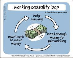 working-causality-loop.jpg (753×603)