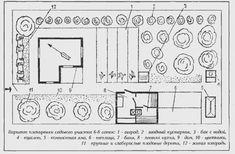 Дизайн проект дачного участка в 6,8 и даже 10 соток Diagram, Floor Plans, House Floor Plans