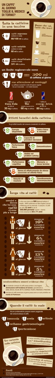 Kleland's infographicr for Esseredonnaonline. Coffee Art, Coffee Shop, Health And Wellness, Health Fitness, Coffee Break, Natural Health, Cooking Tips, Healthy Life, The Cure