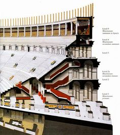 Cut away cross section of Colosseum seating and internal corridors Ancient Greek Architecture, Roman Architecture, Historical Architecture, Amazing Architecture, Architecture Details, Rome History, Ancient History, Rome City, Historical Monuments