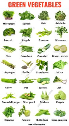 Green Vegetables List, Fruits And Vegetables Names, Fruit And Veg, Food Vocabulary, English Vocabulary, Fruit Names, Vegetable Pictures, English Lessons For Kids, Green Pumpkin