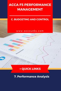 15 Best ACCA images in 2017 | Accounting student, Counting