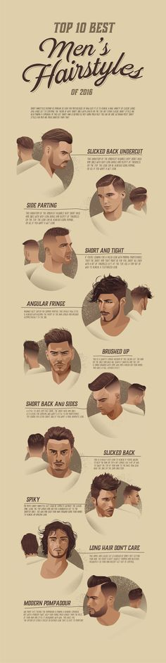Designs | Hairstyle Infograph | Infographic contest https://99designs.com/infographic-design/contests/hairstyle-infograph-599723/entries/21