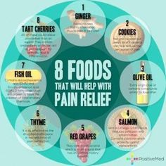 8 Foods to Assist with Pain Relief - PositiveFoodie Safe and natural. Just what I need for rheumatoid arthritis and fibromyalgia. by Judy Brosch
