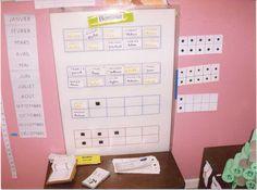 tableau présents / absents et cartes à points