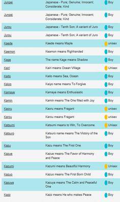 Japanische Spielernamen