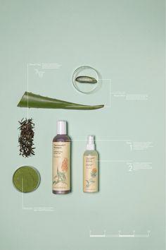 Thermasoft Shampoo