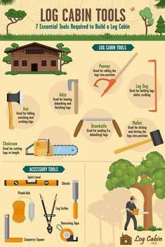 Diy Log Cabin, How To Build A Log Cabin, Log Cabin Living, Small Log Cabin, Building A Cabin, Tiny House Cabin, Log Cabin Homes, Log Cabins, Eco Cabin
