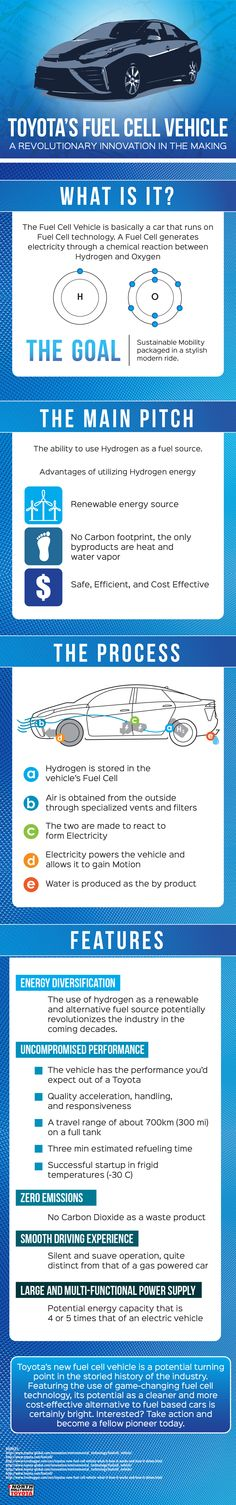 Infographic: Toyota's Fuel Cell Vehicle. Toyota's new Fuel Cell Vehicle is revolution in engine technology, with the ability to run on chemical reactions between Hydrogen and Oxygen.