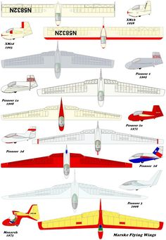 Marske Flying wings sailplanes