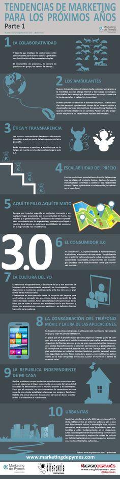 #Tendencias de #marketing para los próximos años (I) #infografia