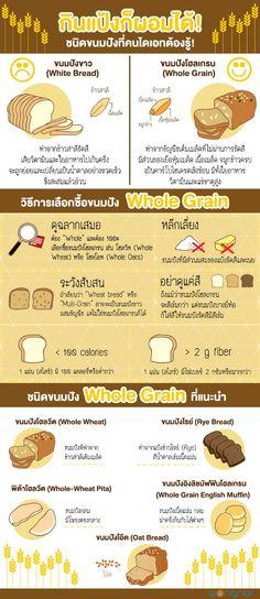 กินแป้งก็ผอมได้! ชนิดขนมปังที่คนไดเอทต้องรู้! - Wongnai