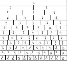 Material para comparar fracciones