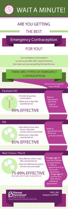 1000  images about birth control methods on pinterest