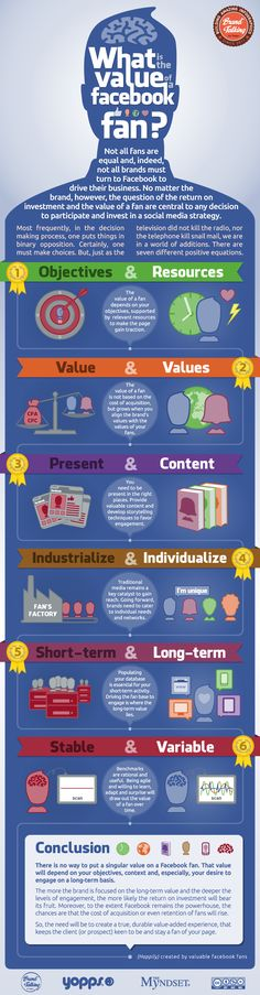 Instructographs - Infographics - value of facebook