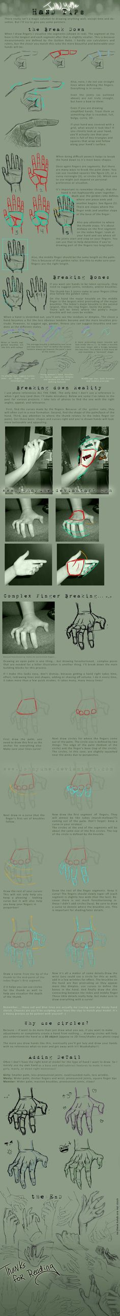 oh wow this is GREAT! I have such a hard time with hands, never thought about it in this way before :O