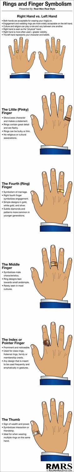 Ring Finger & Symbolism Infographic | Man's Guide To Rings & Hand Jewelry (via /nerdfitness/) #GuideToMensClothing