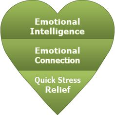 Emotional Intelligence Self-Help Toolkit. FREE 5-step program helps you overcome stress, manage your moods, improve your relationships, and take control of your life.