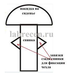 универсальный чехол на стул выкройка