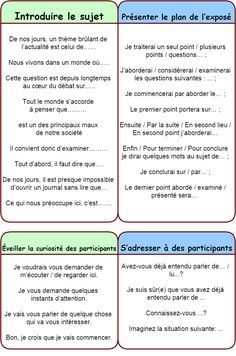Phrases et expressions utiles pour un exposé oral réussi - learn French,communication,francais,french