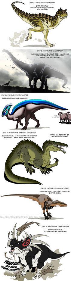 Dinosaur challenge 1 by IsisMasshiro on DeviantArt