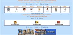 Grav is an easy to use, yet powerful, open source flat-file CMS History Websites, History Timeline, Open Source, British History, World History, Primary School, Homework, Teaching Resources, Curriculum