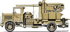 In total, one thus counted 24 Autocannoni da 90/53 in North Africa, plus the 6 gun trucks of reserve.