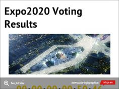 Expo2020 Voting Results      Thank you!Upgrade to Pro!Upgrade to Pro!Upgrade to ProUpgrade to ProThank you!