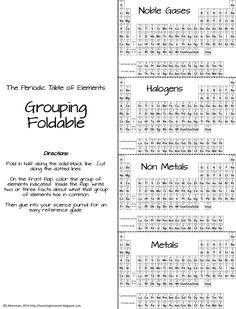 Periodic Table of Elements, free printable black & white