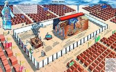 Image result for Tabernacle of Moses