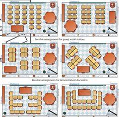 The Real Teachr: Classroom Seating Arrangement