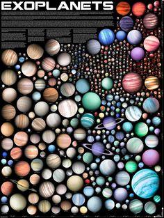 500 Exoplanètes réunies sur un seul poster