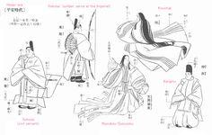 Clothes of the Heian era in Japan. Kimono.