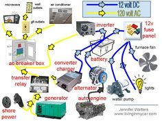Image result for rv converter charger wiring diagram rv electric draft of rv electrical systems cheapraybanclubmaster Choice Image