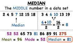 Related image Periodic Table, Math, Periotic Table, Math Resources, Early Math, Mathematics