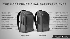 The NOMATIC Backpack and Travel Pack project video thumbnail