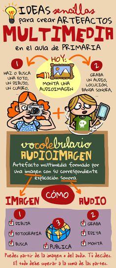 Artefactos multimedia (II): audioimágenes   Nuevas tecnologías aplicadas a la educación   Educa con TIC