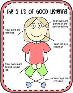 The 5 L's of Listening Poster - Good Listening Skills...a sermon I could see my grandfather giving. Lol