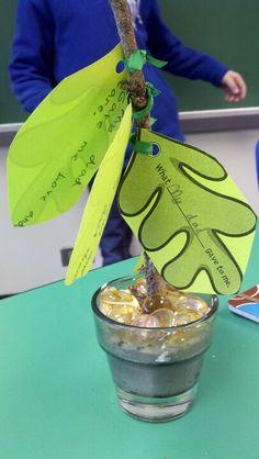 Maak met de kinderen bij overlijden van een dierbare eens een herinneringen boom. Elke keer als er weer iets te binnen schiet kan er een blad aangehangen worden.