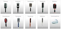 Bürsten! Welche Bürste für welche Frisur?