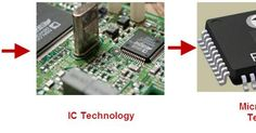 A Brief on IC Technology For Microcontrollers and Embedded Systems http://www.elprocus.com/ic-technology-for-microcontrollers-and-embedded-systems/