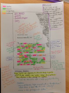 How to Do a Close Reading for fiction (student example and teacher presentation)