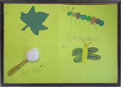 Very Hungry Caterpillar Sequencing Lesson el idea