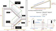 Doglegged Staircase – Bar Bending Schedule