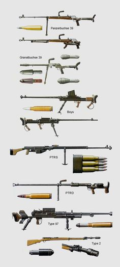 WW2 ANTI-TANK RIFLES